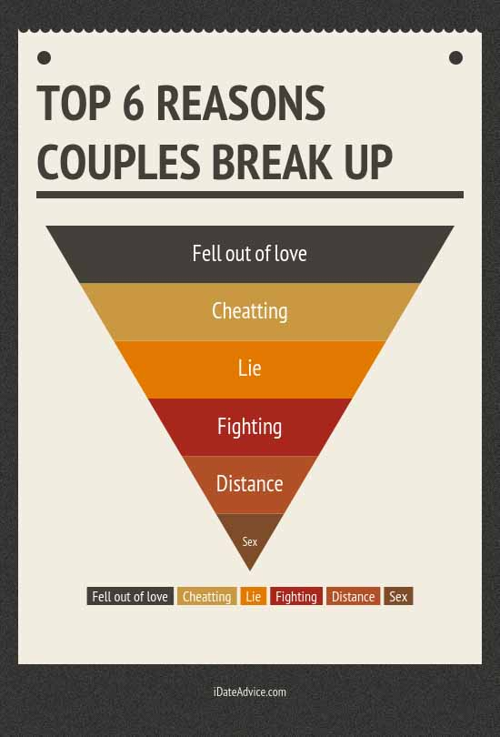 ways to take a break from dating She is dating someone else - 1 min - mp3 what if she calls you every day  why do people take break ups so hard - tip why doe she still come after you.