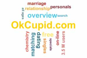 OkCupid.com relevant words on dating
