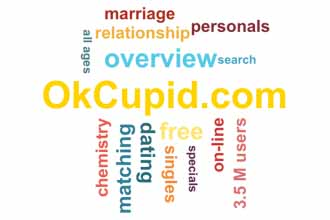OkCupid.com relevant words on dating