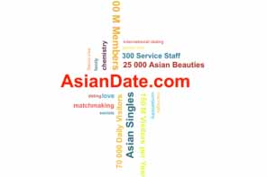 words relevant to dating at AsianDate