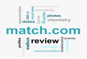 Match.Com — Matchmaking Has Never Been So Easy!
