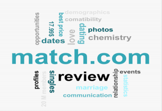 Find best match at Match.com