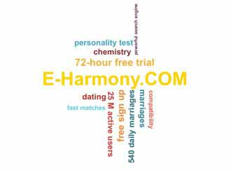 words relevant to dating at E-Harmony .com