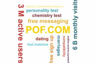 words relevant to dating at POF.com