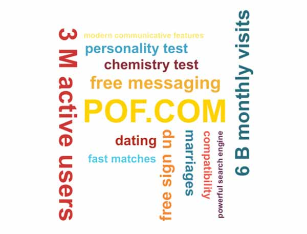 POF.Com — There is Plenty of Fish for Everyone!