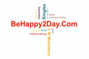 word cloud relevant to dating at BeHappy2Day.com