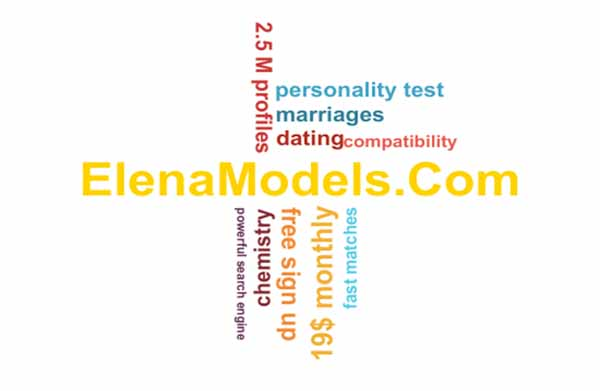 word cloud relevant to dating at ElenasModels.com