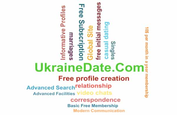 word cloud relevant to dating at UkraineDate.com