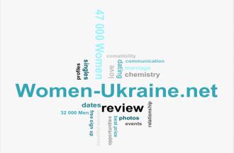 word cloud for dating at Women-Ukraine.Net