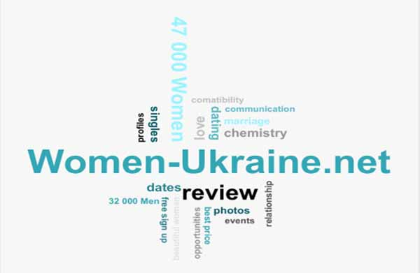 word cloud for dating at Women-Ukraine.Net