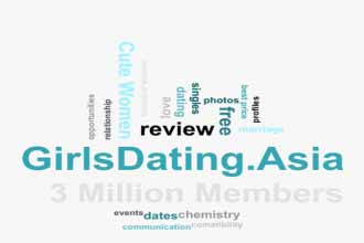 word cloud relevant to dating at GirlsDating.Asia
