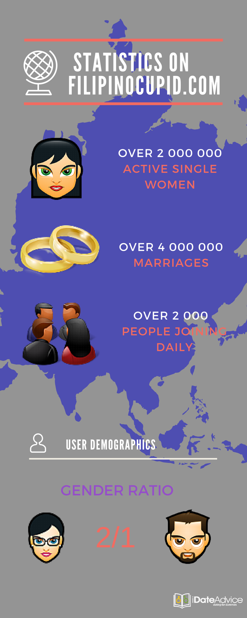 Pinoy Cupid dating gratis dejtingsajter för sjuk sköterskor