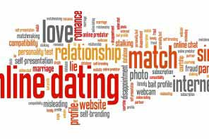 Online dating issues and concepts word cloud