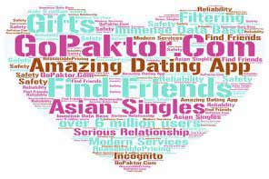 dating app GoPaktor.com word cloud