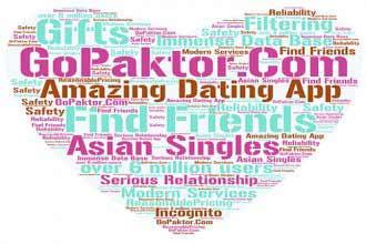 dating app GoPaktor.com word cloud