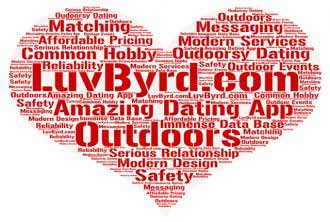 dating app LuvByrd.com word cloud