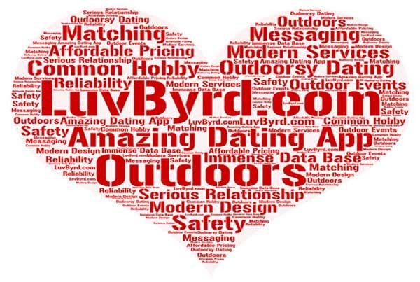 dating app LuvByrd.com word cloud