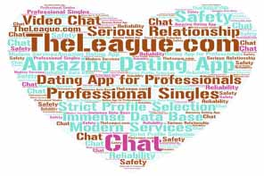 dating app TheLeague.com word cloud