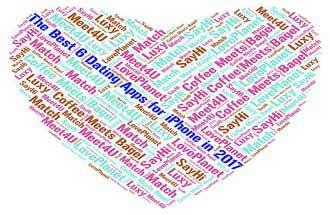 a word cloud in heart shape