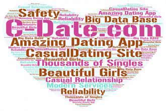 C-Date.com dating site word cloud