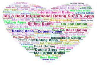 word cloud related to best international dating sites